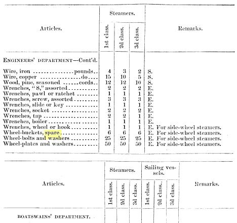 [graphic][subsumed][subsumed][subsumed][subsumed][subsumed][subsumed][subsumed][subsumed][ocr errors][ocr errors][ocr errors][subsumed][merged small][merged small][merged small][merged small][merged small][merged small][merged small][merged small][merged small][merged small]
