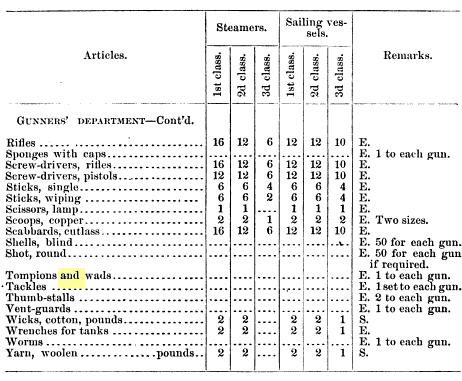 [graphic][subsumed][subsumed][subsumed][subsumed][subsumed][subsumed][subsumed][subsumed][subsumed][subsumed][subsumed][subsumed][subsumed][subsumed][subsumed][subsumed][subsumed][subsumed][subsumed][subsumed][ocr errors][ocr errors][subsumed][merged small][merged small][subsumed][subsumed]
