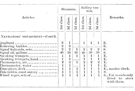 [graphic][subsumed][subsumed][subsumed][subsumed][subsumed][subsumed][subsumed][subsumed][subsumed][subsumed][subsumed][ocr errors][ocr errors][subsumed][subsumed][subsumed][ocr errors][subsumed][subsumed][subsumed][ocr errors][subsumed][ocr errors][subsumed][subsumed]