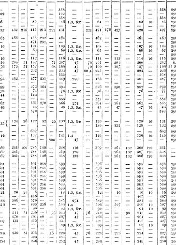 [merged small][merged small][merged small][merged small][ocr errors][merged small][merged small][merged small][merged small][ocr errors][merged small][merged small][ocr errors][merged small][merged small][merged small][merged small][merged small][merged small][merged small][ocr errors][ocr errors][merged small][subsumed][merged small][merged small][merged small][merged small][ocr errors][merged small][merged small][merged small][merged small][merged small][merged small][merged small][ocr errors][merged small][ocr errors][subsumed][merged small][ocr errors][subsumed][merged small][merged small][merged small][merged small][subsumed][merged small][merged small][merged small][merged small][subsumed][merged small][merged small][merged small][merged small][ocr errors][merged small][merged small][ocr errors][merged small][merged small][merged small][merged small][subsumed][merged small][merged small][subsumed][ocr errors][merged small][merged small][merged small][merged small]