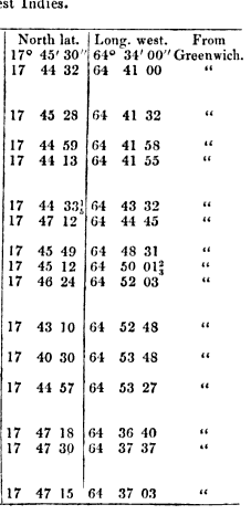 [ocr errors][ocr errors][ocr errors][ocr errors][ocr errors][merged small][ocr errors][ocr errors][ocr errors][ocr errors][ocr errors]