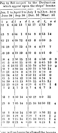 [merged small][ocr errors][ocr errors][merged small][ocr errors][ocr errors][merged small][ocr errors][ocr errors][ocr errors][ocr errors]