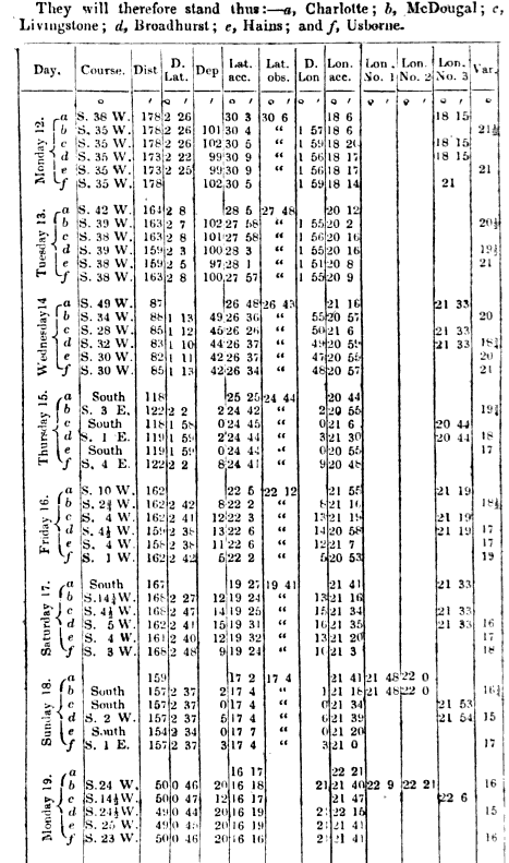 [ocr errors][graphic][table]